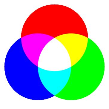 Farbmodelle (RGB & CMYK)